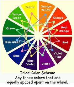 triad >> triad colors work together in harmony. GREAT FOR SELECTING YOUR PAINT FOR PAINTING ON FURNITURE.
