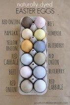 Naturligt farvede påskeæg. Læg én af dine valgte ingredienser i en gryde med let saltet vand og lad det koge i 10-15 min. Sigt vandet og hæld det i en lille skål. Tilsæt 1 spk. hvid eddike. Lad væsken køle af før brug. Gentag med ny ingrediens. Læg dit æg på en ske og dyp ægget i den farvede væske.