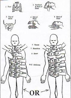 Reiki Attunemnts - Reiki Hand Positions - Reiki Healing Light