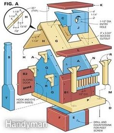 Figure A birdhouse parts