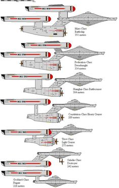 Star Trek Fleet, New Star Trek, Star Trek Tv, Star Trek Ships, Spaceship Art, Spaceship Design, Star Terk, Science Fiction, Starfleet Ships