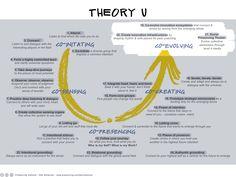 21-point Theory U image.