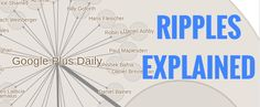 G+ Ripples explained