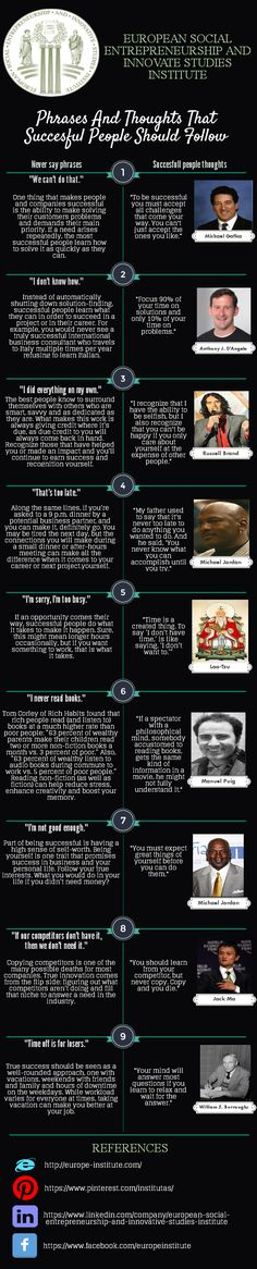 #Smart thoughts by #successful people