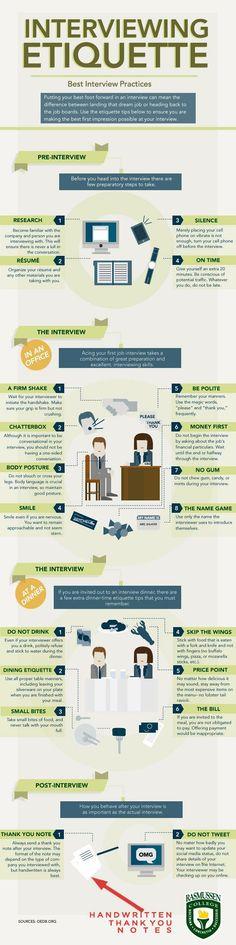 Recruiting von der Bewerber-Seite betrachtet: Etikette beim Bewerbungs-Gespräch für Bewerber - beginnend bei Pre-Interview, über Interview (im Büro oder als Arbeitsessen) bis zur Phase des Post-Interviews.