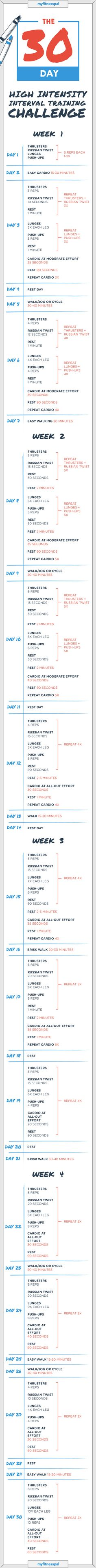 HIIT challenge training plan