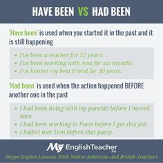 Forum | ________ Learn English | Fluent LandUsing HAVE BEEN vs HAD BEEN | Fluent Land