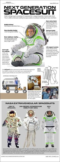 Astronomy - Astronauts: Next generation of spacesuits.