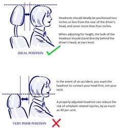 --Proper Car Headrest Position--because chairs are bad for you anyway. I have been in 2 accidents in the last six years and still have chronic bad/neck pain from the first one six years ago. I never knew this!