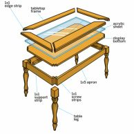 Display Coffee Table Overview