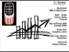 DAX & EuroStoxx - Nokia, Vivendi, RWE, ThyssenKrupp, BMW, Daimler (Aktie...