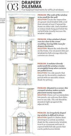 Drapery Dilemma reference chart