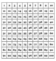 Printable Number Charts Printable Hundreds Chart  Classroom Jr