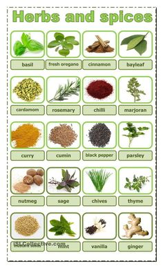 Forum | ________ Learn English | Fluent LandVocabulary: Herbs and Spices | Fluent Land