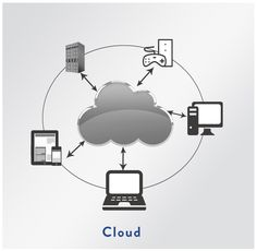 Why is #CCTVCamera Cloud Storage the best storage option when it comes to #securitysystems ? While devising a great #security system, so much thought goes into choosing the right camera model that often critical factors related to backup storage system are over-looked leaving cracks in the system... Read more at: https://goo.gl/KGz2AY