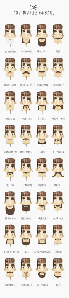 Guide about mustaches and beards [INFOGRAPHIC] #Mustaches #Beards #Infographic