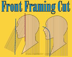 cutting hair diagrams - | diagram haircut | Pinterest | Cutting ...