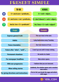 Verb Tenses: English Tenses Chart with Useful Rules & Examples - 7 E S L Tenses Rules, English Grammar Tenses, Teaching English Grammar, English Grammar Worksheets, Verb Tenses, English Verbs, English Vocabulary Words, English Language Learning, Learn English Words