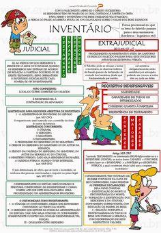 MAPA MENTAL SOBRE INVENTÁRIO Ab Initio, Mental Map, Grammar Book, Student Life, Study Motivation, Law School, Knowledge, How To Plan, Education