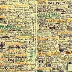 This chaotic page has found accommodation in my notebook. Well, I was writing as usual during breakfast when I. My Notebook, Notebook Ideas, Franklin Covey, Canon Ae 1, Joy Art, Doodle Coloring, 8th Of March, Write To Me, Art Journal Pages