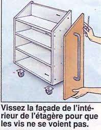 Résultats de recherche d'images pour «aménagement placard sous escalier»