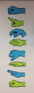 """""""Magnetic Hand Signs""""  has quickly become one of my most popular posts, currently sitting at #2 in my most popular posts. If you missed the ..."""