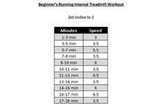 Beginner's Running Interval Treadmill Workout.