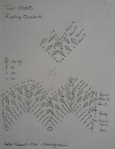 Tina's Allsorts, Rippling Clusters