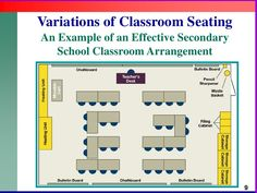 21 Best Classroom Seating Arrangements Images Classroom Classroom