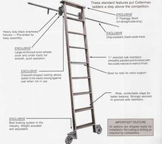 43 Best Rolling Ladder Images Rolling Ladder House
