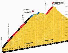 Alpe d'huez Alpe D Huez, Road Bike, Bike Workouts, Bergen, Stage, Bicycle, Mountain, Fitness, Inspiration