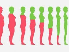 11 dolog, ami a testeddel történik, ha elkezdesz minden nap gyalogolni 10000 Steps A Day, Health Benefits Of Walking, Walking Everyday, American Medical Association, Prevent Diabetes, Hip Workout, What Happened To You, Bone Health, Good Sleep