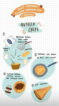 Indonesian Food Traditional, Good Healthy Recipes, Food Illustrations, Cooking Recipes, Cooking Ideas, Drink Recipes, Diy Food, I Love Food, Indian Food Recipes