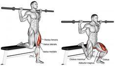 Comment effectuer l'exercice fente unilatéral avec barre en musculation ?