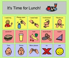 Communication around snack or lunch time is so important for the early childhood classroom. For a child with communication issues, being able to express wants and needs is extremely empowering and highly important for a positive learning environment.