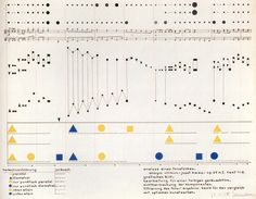 Visual analysis of a piece of music from a colour-theory class with Vasily Kandinsky, 1930