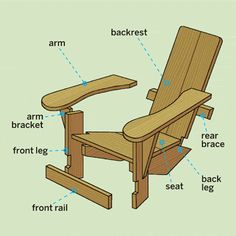 Illustration: Gregory Nemec | thisoldhouse.com | from How to Build a Classic Westport Chair