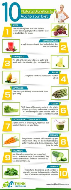 An infographic setting out the 10 best diuretic foods to add to your diet. Lose Weight In A Week, How To Lose Weight Fast, Losing Weight, Get Healthy, Healthy Tips, Healthy Eating, Healthy Weight, Clean Eating, Natural Diuretic Foods