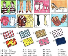 Describing clothes using pictures with English vocabulary