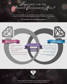 At West & Company, we help couples celebrate their engagement in the most beautiful way. Our jewelry designer, Dave West, has a passion for making truly beautiful jewelry that you'll treasure forever. Perfect Engagement Ring, Diamond Engagement Rings, What Do Men Want, Brand Building, Colored Diamonds, Love Story, Two By Two, Infographic, Jewelry Designer