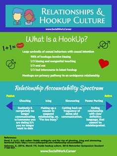 Relationships and Hookup Culture < Many Millennials want relationships...