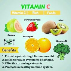The Importance of Vitamins Health And Fitness Articles, Health And Nutrition, Health And Wellness, Health Tips, Health Fitness, Benefits Of Vitamin E, Broccoli Benefits, Strawberry Kiwi, Asthma Symptoms