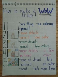 Writing Workshop Kindergarten Anchor Charts