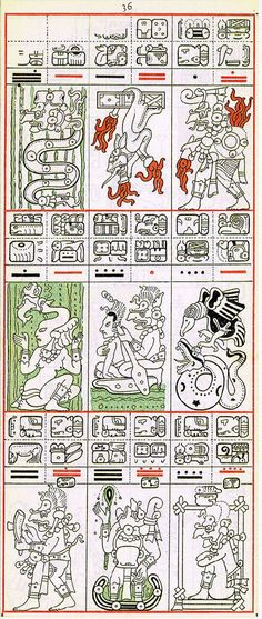 Gates drawing of Dresden Codex Page 36