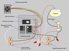 Panel de servicios eléctricos
