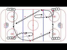 Ken Dixon, coach of the Northern Lights Tier 1 team, coaches us through the Box Passing Drill. Ken's drill is a half ice drill. The drill is versatile an. Hockey Drills, Hockey Goalie, Hockey Mom, Hockey Players, Ice Hockey, Boston Bruins Hockey, Chicago Blackhawks, Passing Drills, Kings Hockey