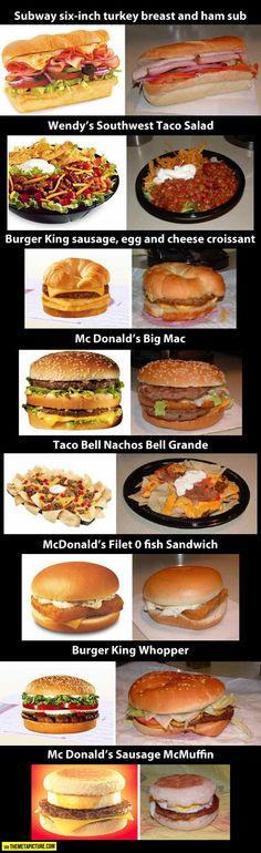 Fast food: ads vs reality