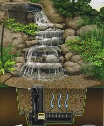 Pondless waterfall for my sloping back yard