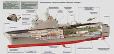Why the Royal Navy is unlikely to purchase the Mistral class assault ships built for Russia in France, now available due to sanctions against Russia Landing Craft, Navy Ships, Aircraft Carrier, Royal Navy, Armed Forces, Floor Plans, Military, Russia, Fiction