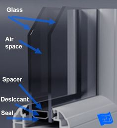 Learn the advantages of different types of window glass that are available before you order your windows Window Film, Window Frames, Wired Glass, Clear Glass, Types Of Window Glass, Types Of Glasses, Window Glazing, Mirror House, Laminated Glass